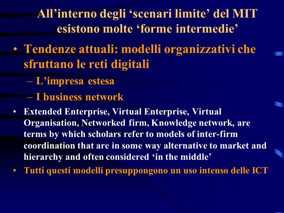 Tendenze attuali: modelli organizzativi che sfruttano le reti digitali