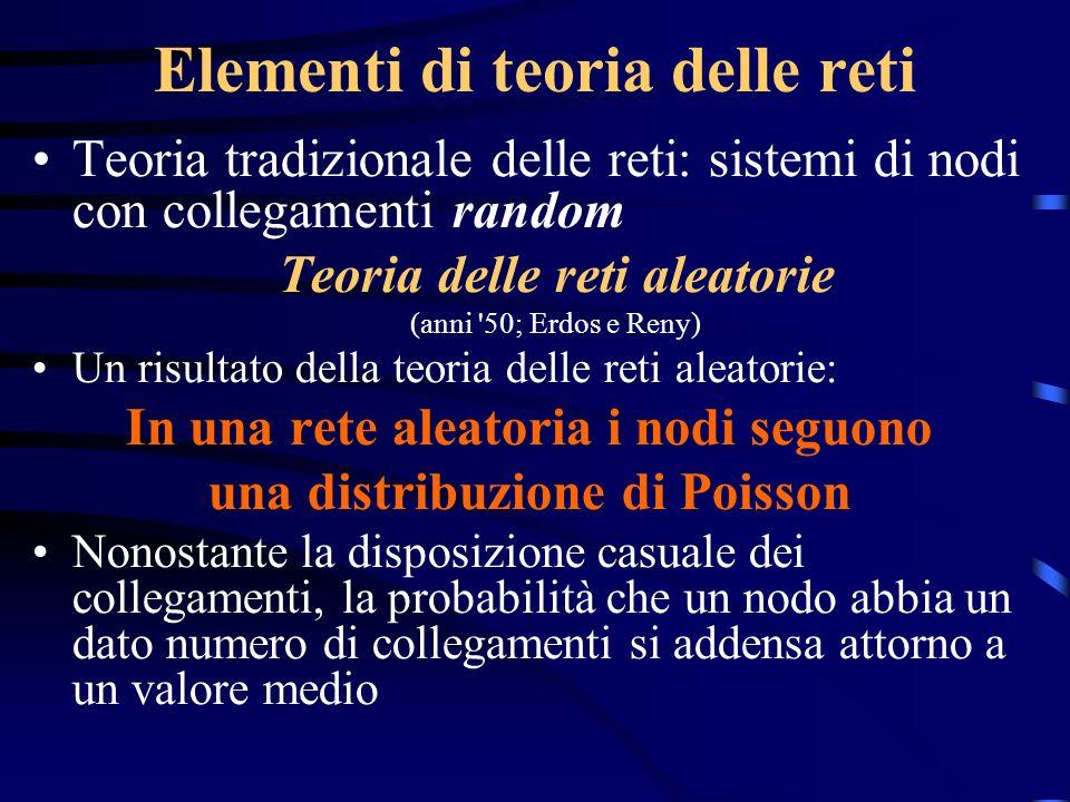 Elementi di teoria delle reti