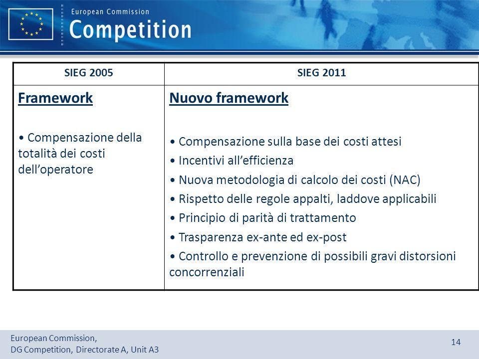 Framework Nuovo framework