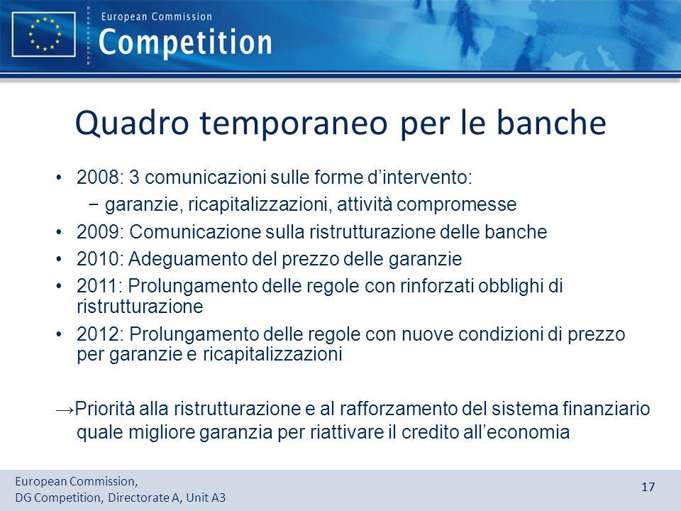 Quadro temporaneo per le banche