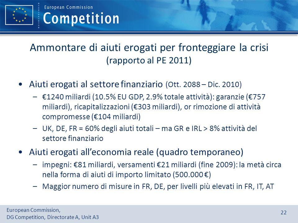 Ammontare di aiuti erogati per fronteggiare la crisi (rapporto al PE 2011)