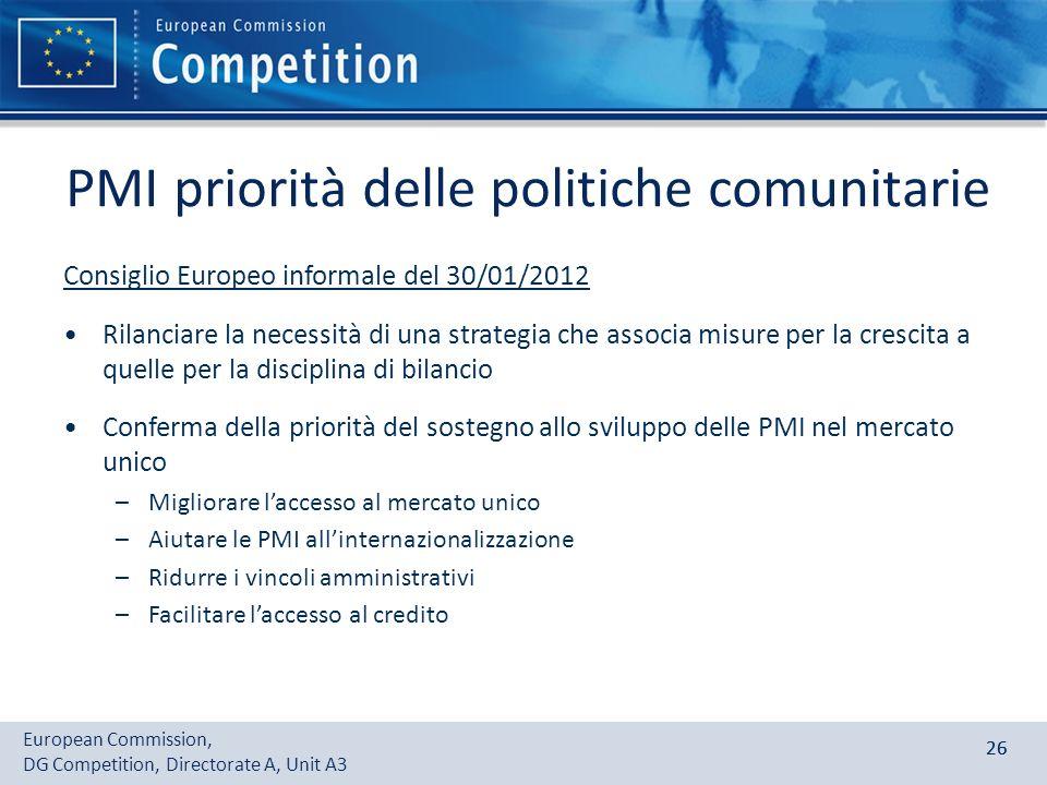 PMI priorità delle politiche comunitarie