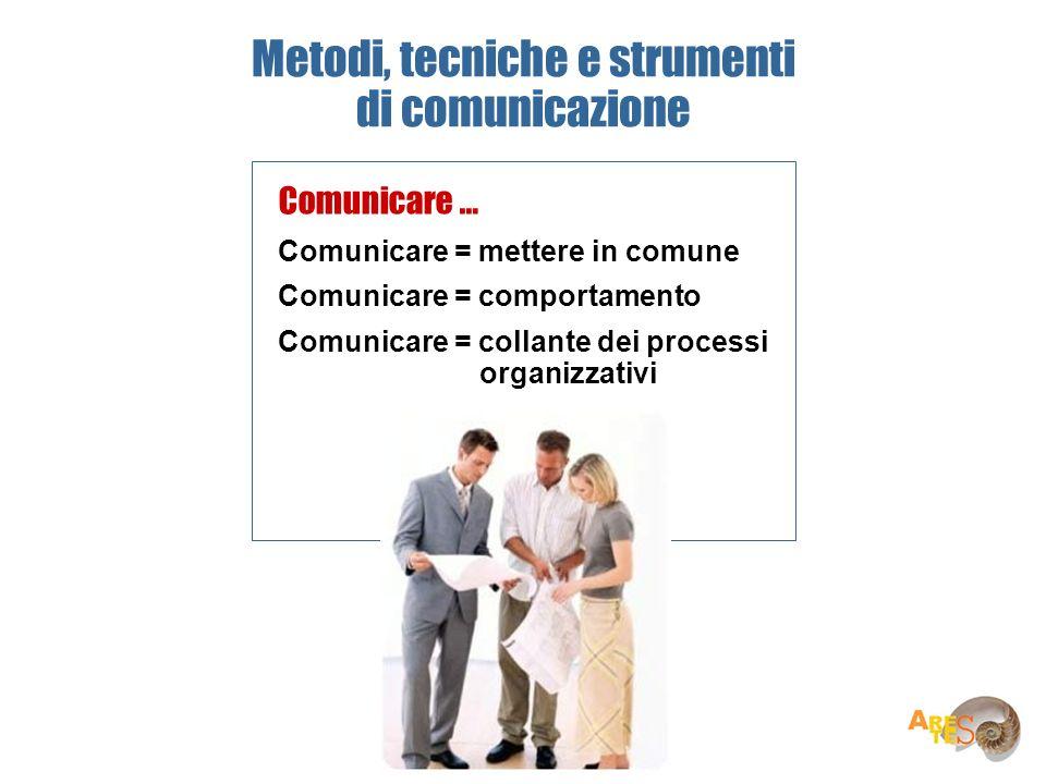 Metodi, tecniche e strumenti