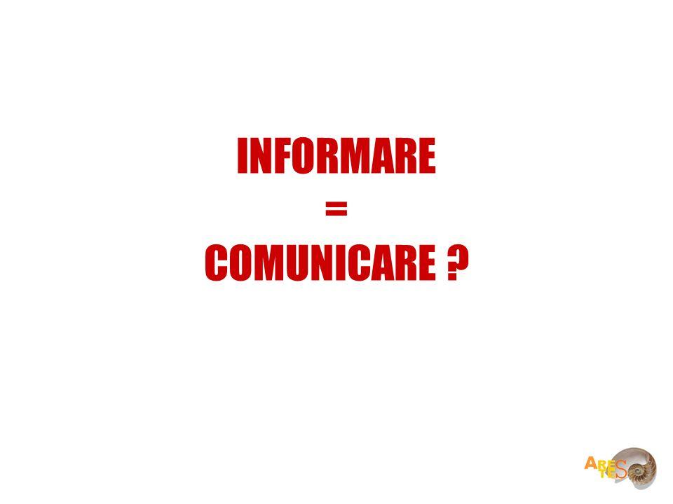 INFORMARE = COMUNICARE