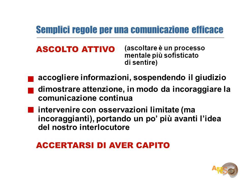 Semplici regole per una comunicazione efficace