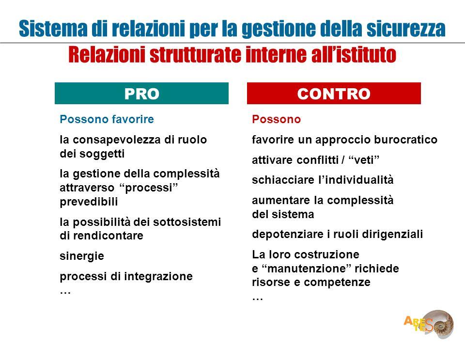4 1 il sistema delle relazioni e delle comunicazioni ppt