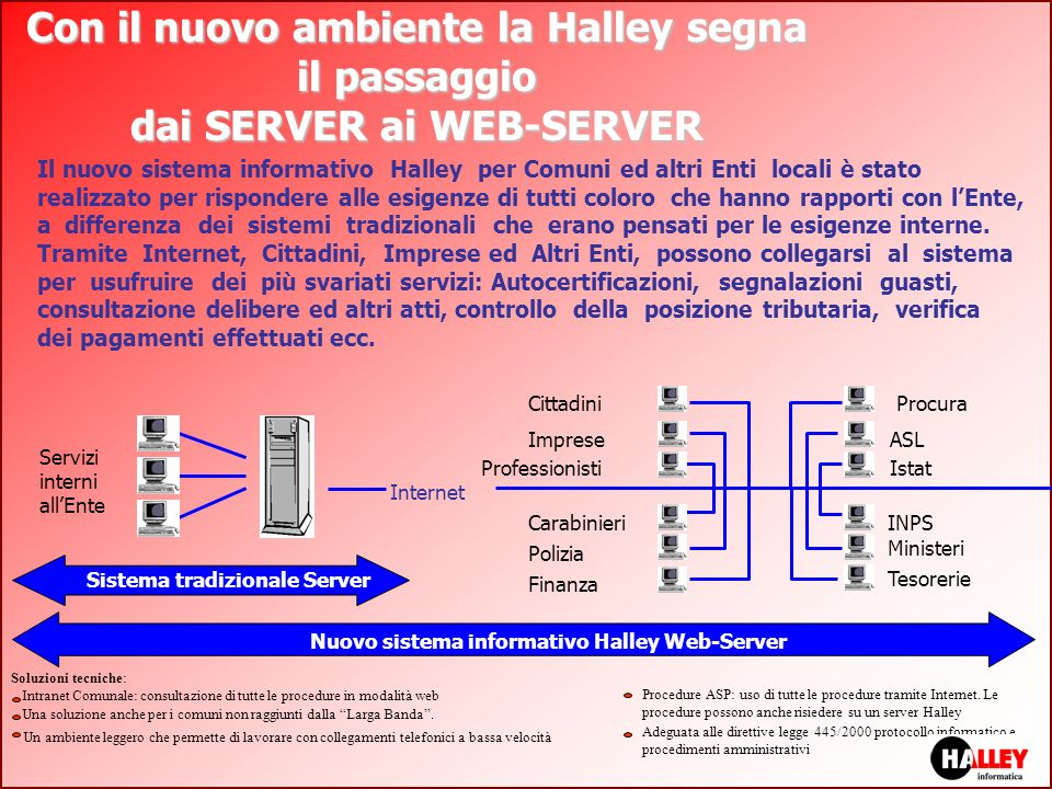 Nuovo sistema informativo Halley Web-Server