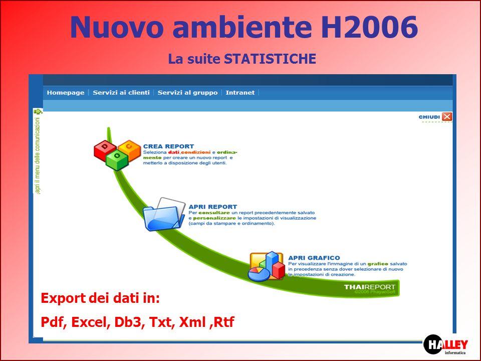 Nuovo ambiente H2006 La suite STATISTICHE Export dei dati in: