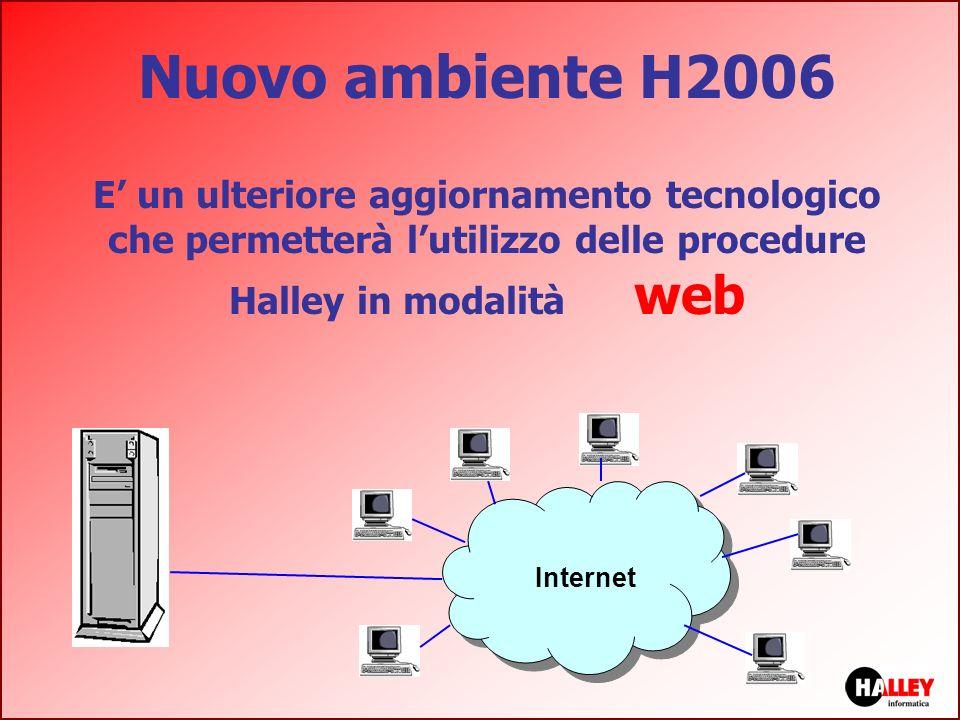 Nuovo ambiente H2006 E' un ulteriore aggiornamento tecnologico che permetterà l'utilizzo delle procedure Halley in modalità web.