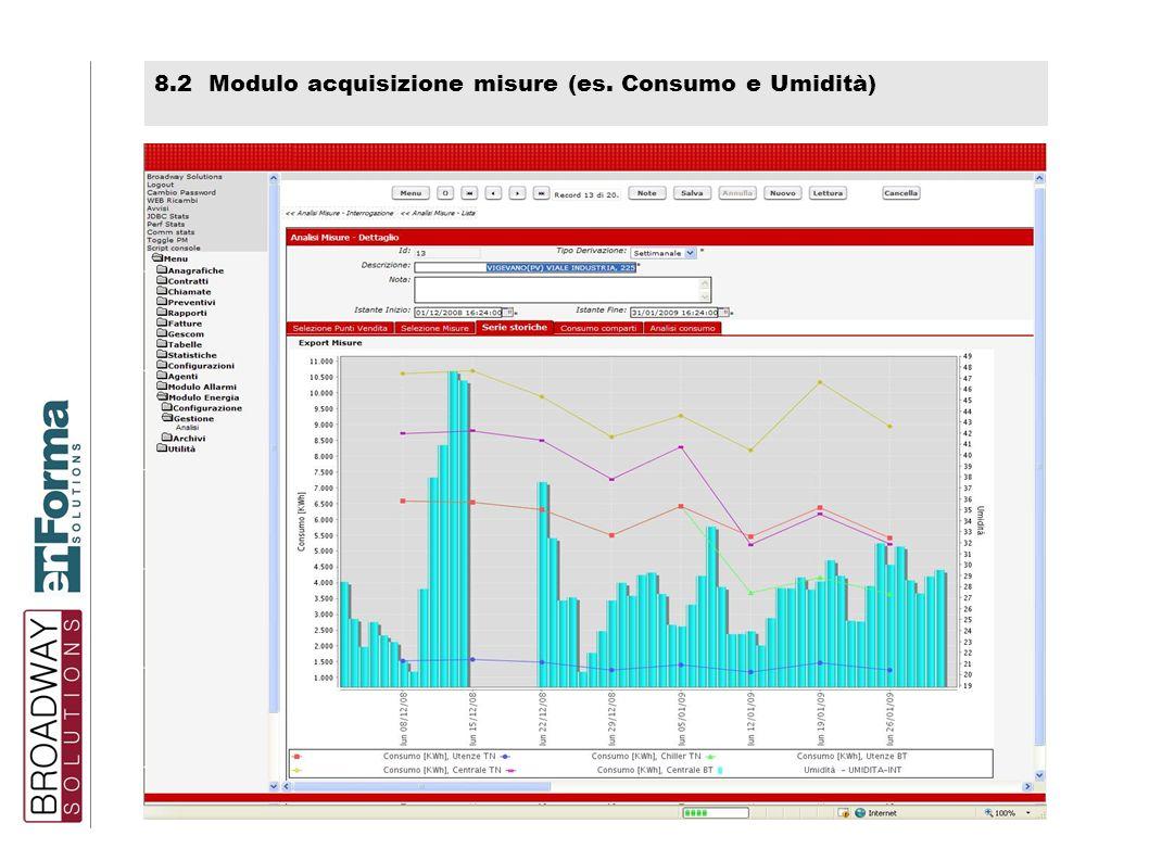 8.2 Modulo acquisizione misure (es. Consumo e Umidità)