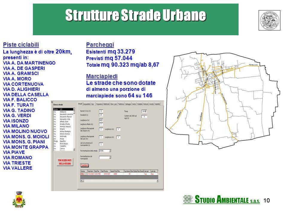 Strutture Strade Urbane