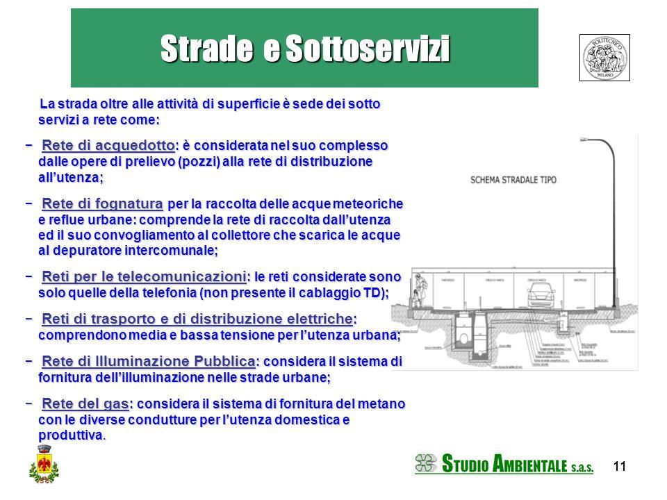 Strade e Sottoservizi La strada oltre alle attività di superficie è sede dei sotto servizi a rete come: