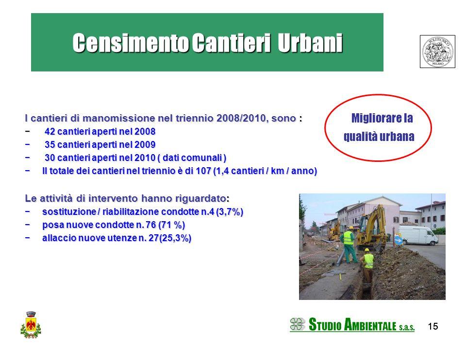 Censimento Cantieri Urbani
