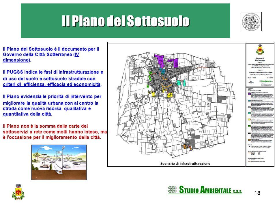 Il Piano del Sottosuolo Scenario di infrastrutturazione