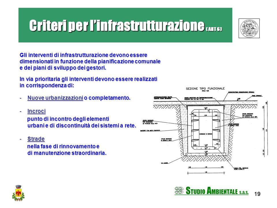 Criteri per l'infrastrutturazione ( ART 6 )