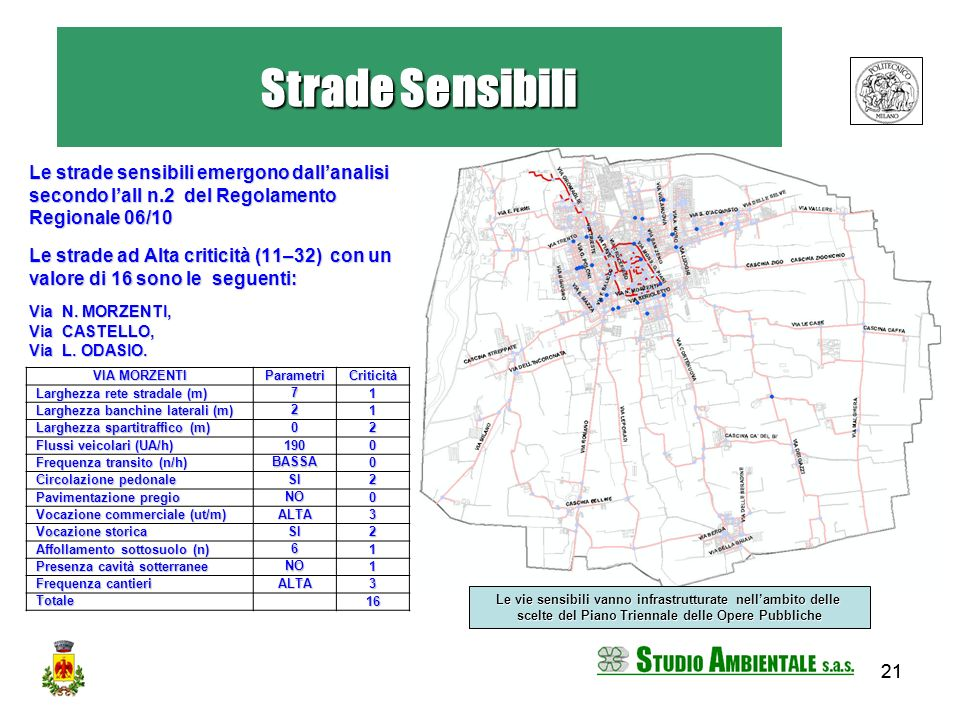 Strade Sensibili Le strade sensibili emergono dall'analisi secondo l'all n.2 del Regolamento Regionale 06/10.