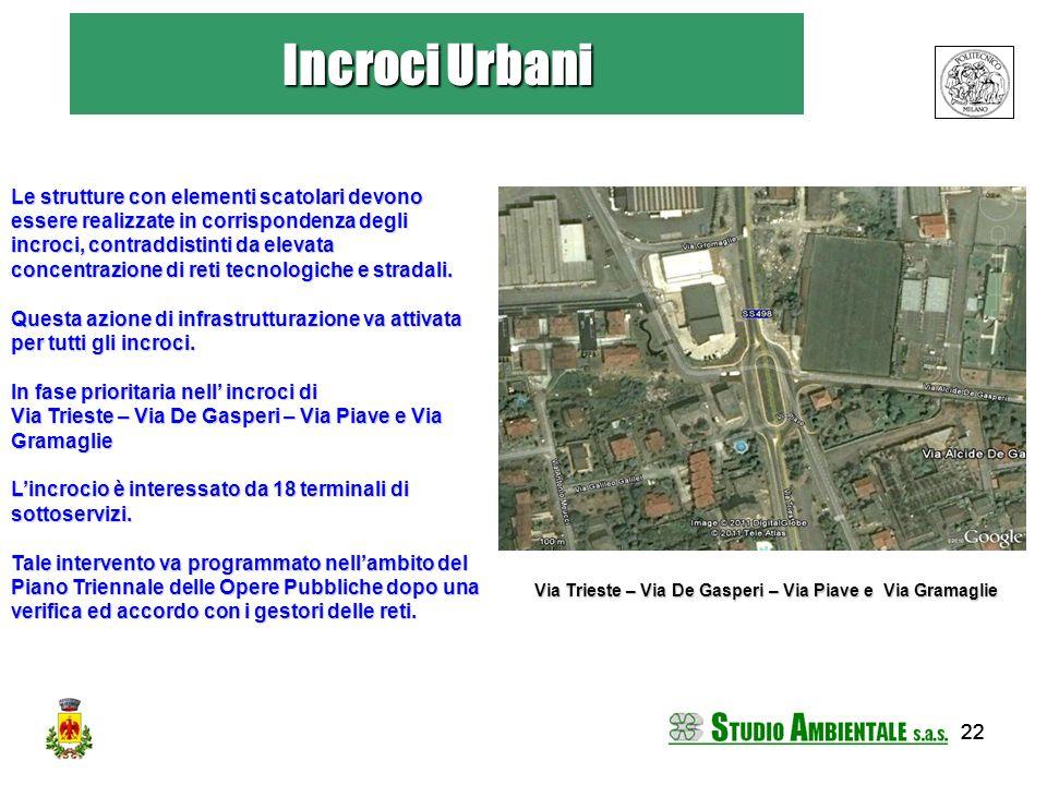 Incroci Urbani