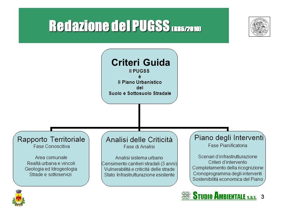Redazione del PUGSS (RR6/2010)