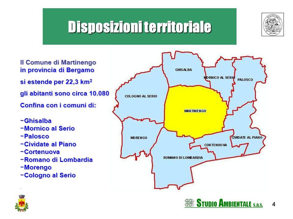 Disposizioni territoriale