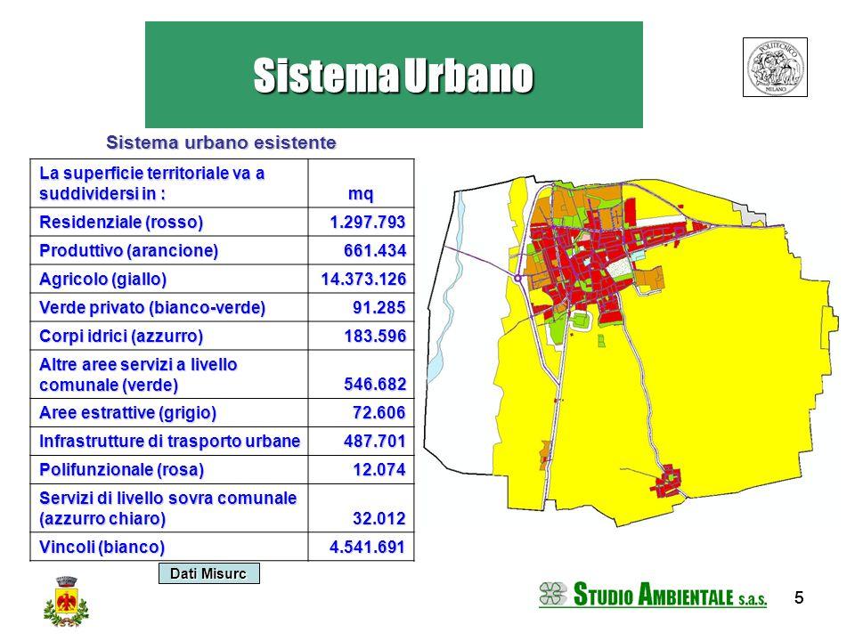 Sistema Urbano Sistema urbano esistente