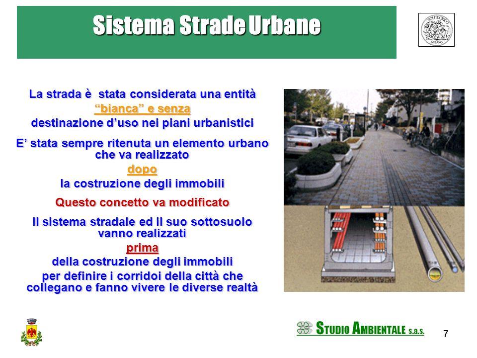 Sistema Strade Urbane La strada è stata considerata una entità