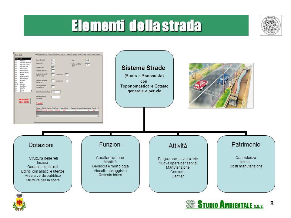 Elementi della strada 8 8