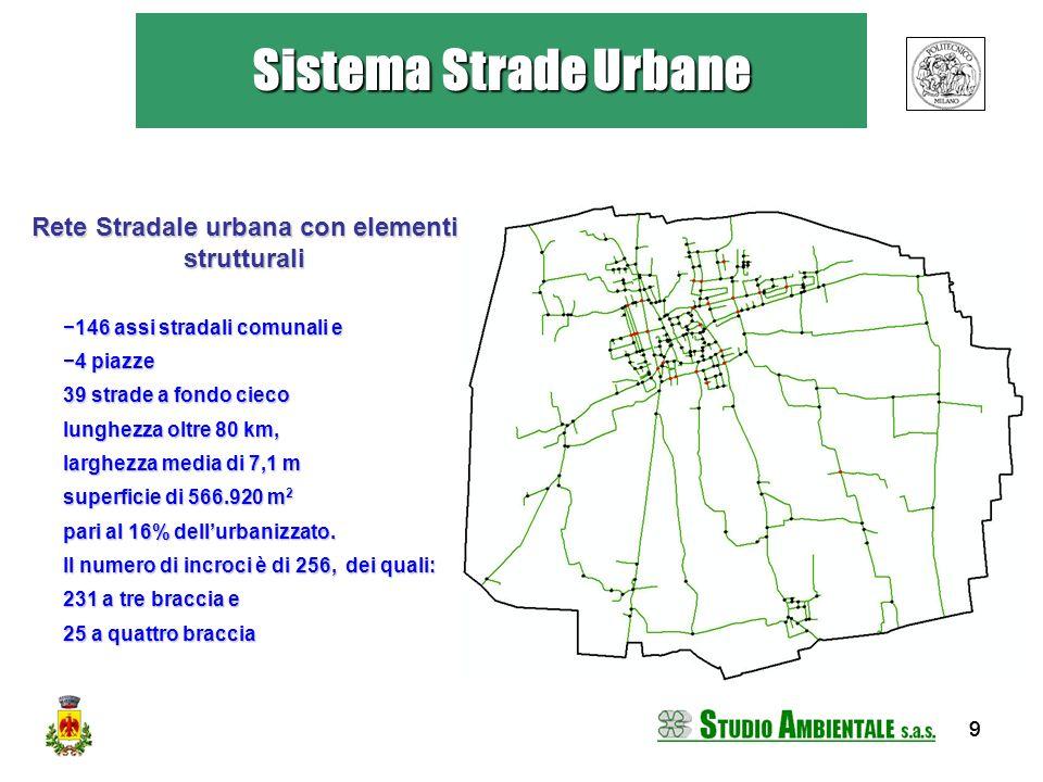 Rete Stradale urbana con elementi strutturali