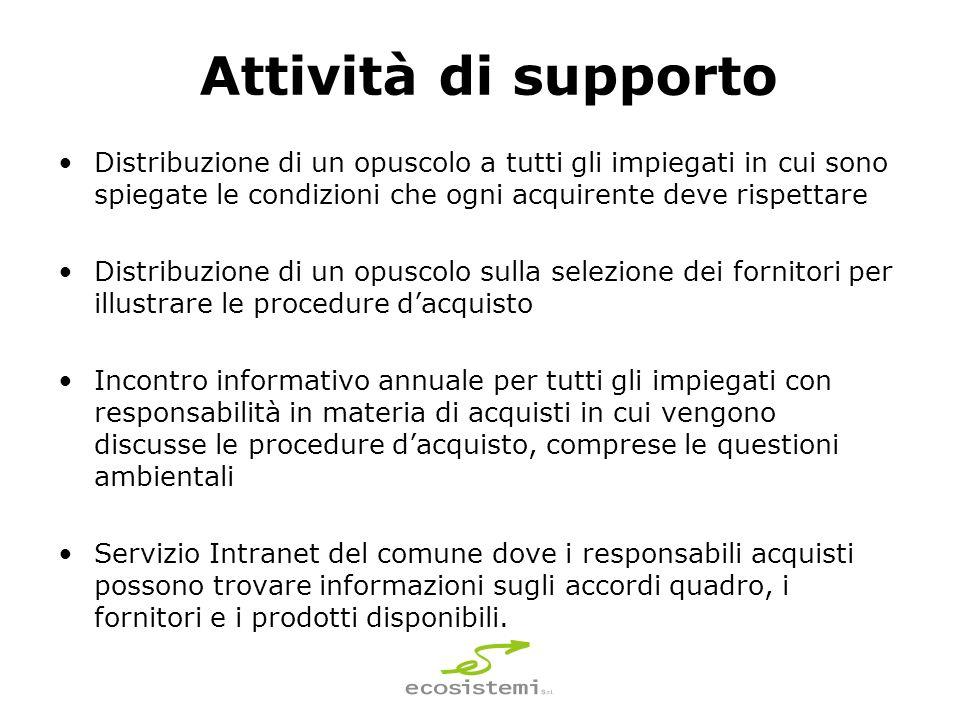 Attività di supporto Distribuzione di un opuscolo a tutti gli impiegati in cui sono spiegate le condizioni che ogni acquirente deve rispettare.