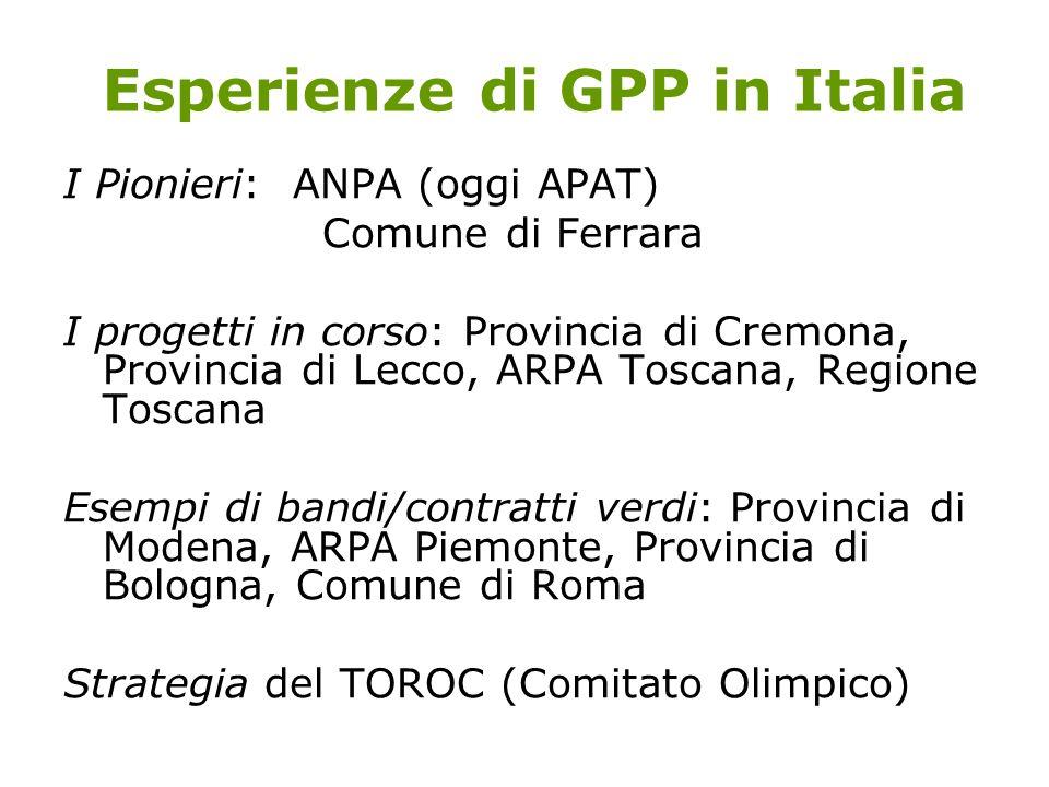 Esperienze di GPP in Italia