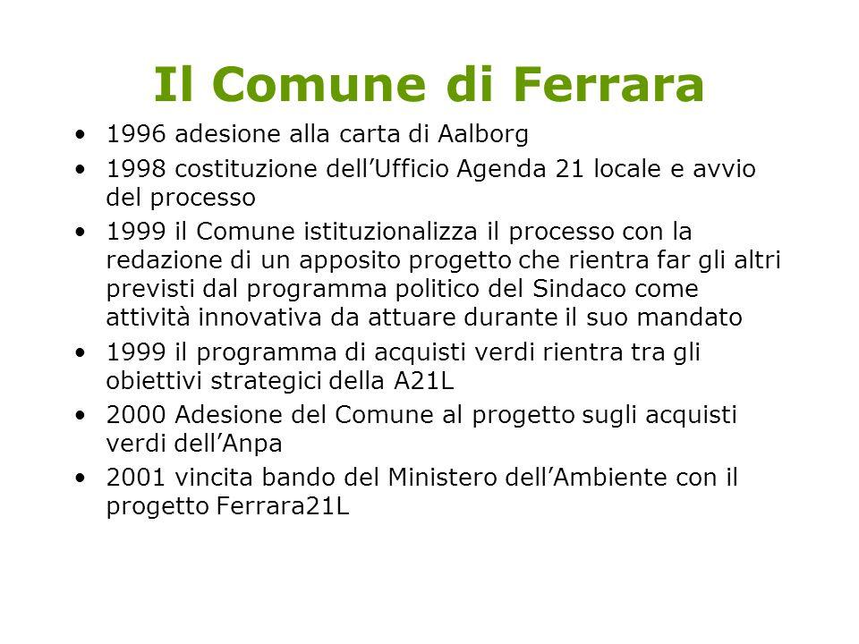 Il Comune di Ferrara 1996 adesione alla carta di Aalborg