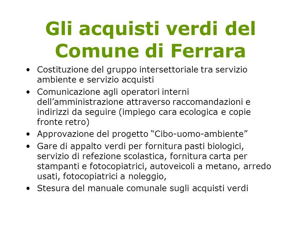 Gli acquisti verdi del Comune di Ferrara