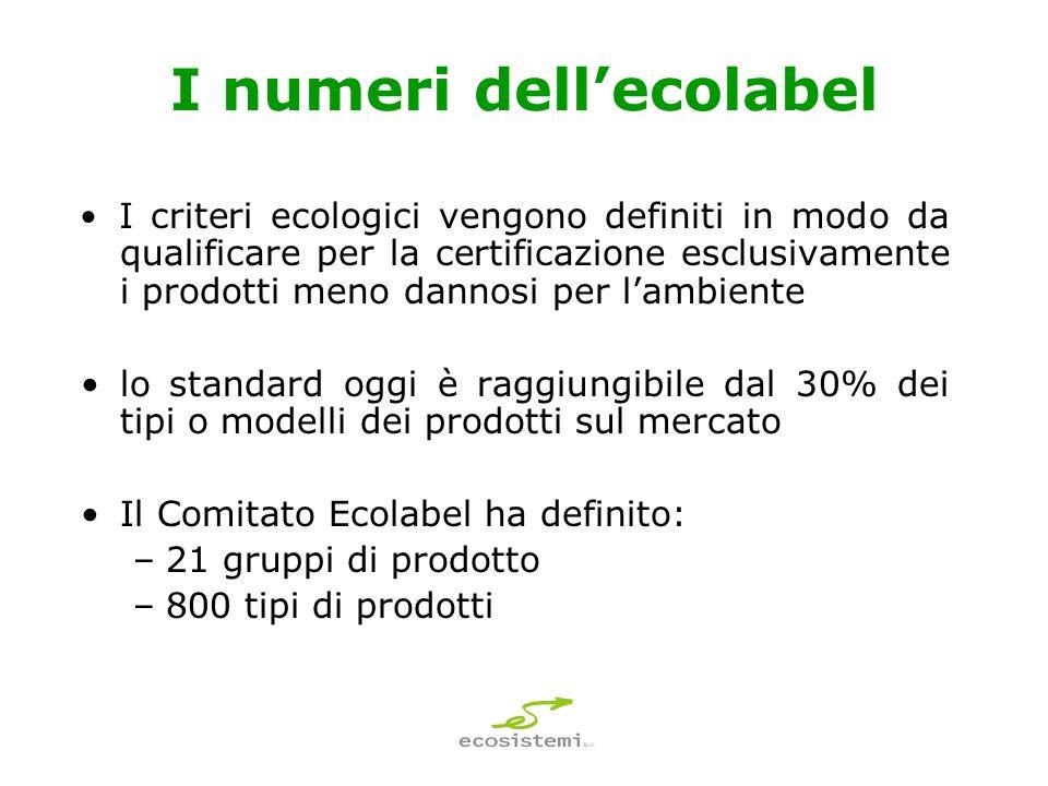 I numeri dell'ecolabel