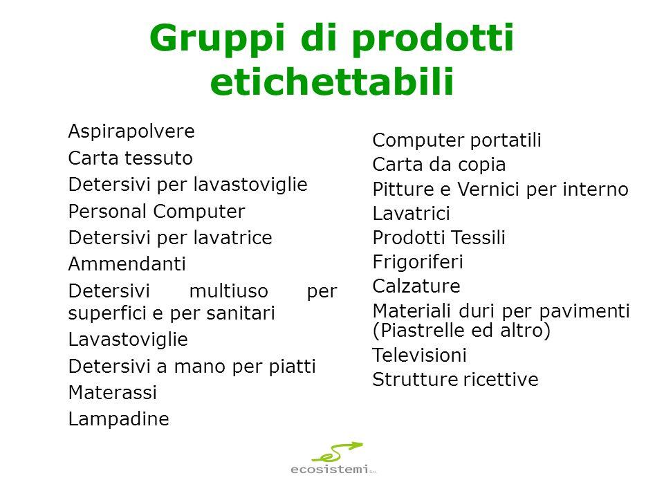 Gruppi di prodotti etichettabili