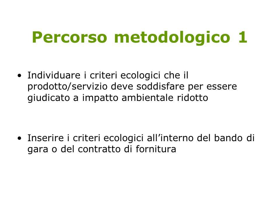 Percorso metodologico 1