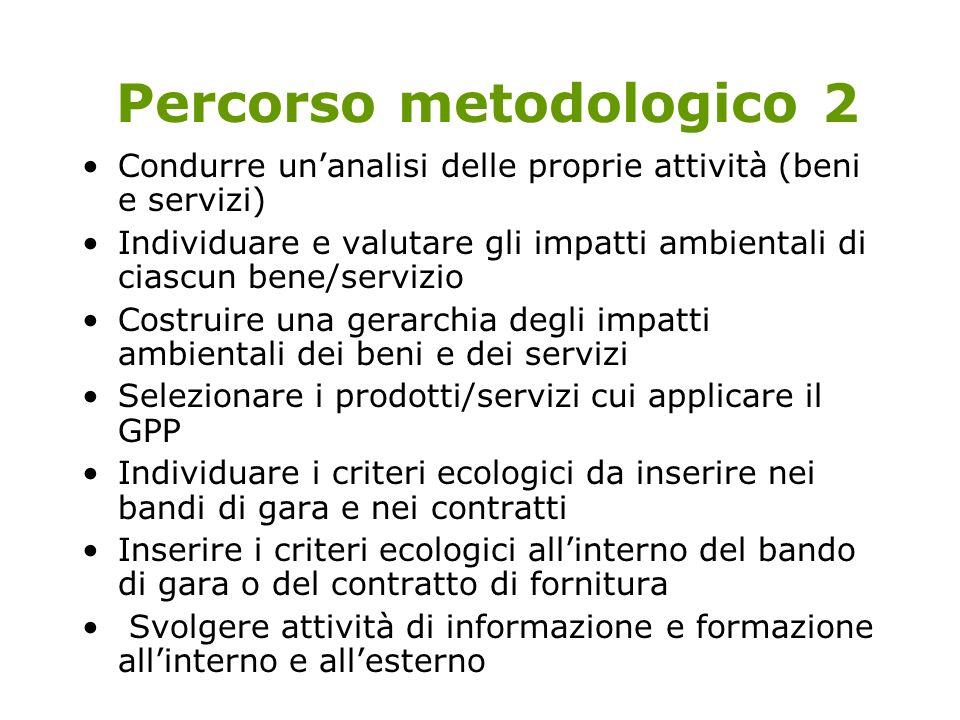 Percorso metodologico 2