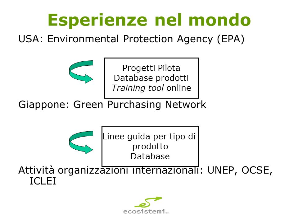 Esperienze nel mondo USA: Environmental Protection Agency (EPA)