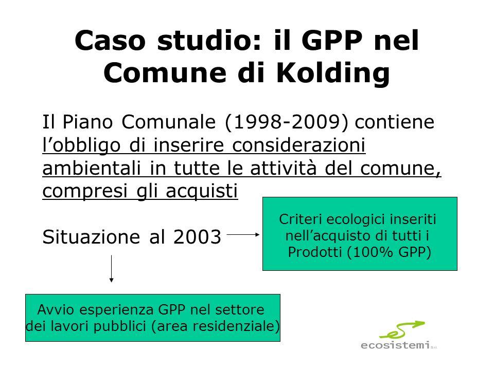Caso studio: il GPP nel Comune di Kolding