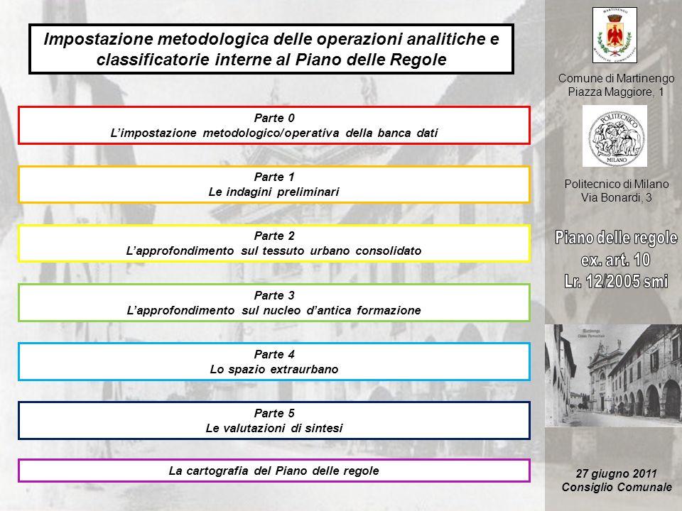 Impostazione metodologica delle operazioni analitiche e classificatorie interne al Piano delle Regole