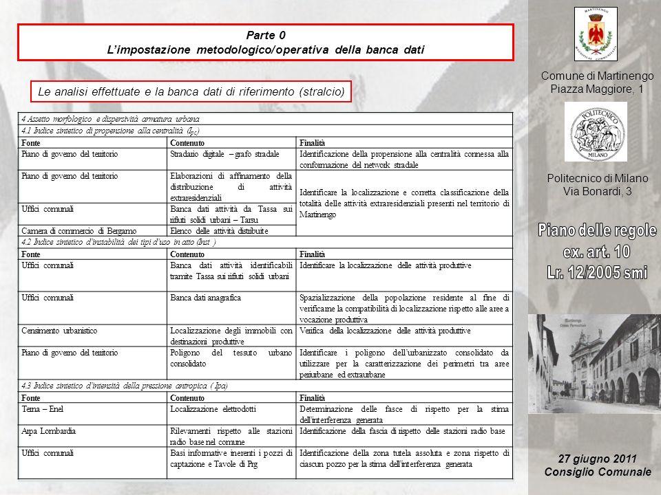 L'impostazione metodologico/operativa della banca dati
