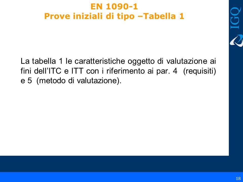 EN 1090-1 Prove iniziali di tipo –Tabella 1
