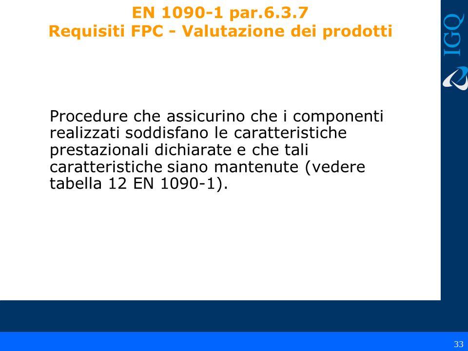 EN 1090-1 par.6.3.7 Requisiti FPC - Valutazione dei prodotti