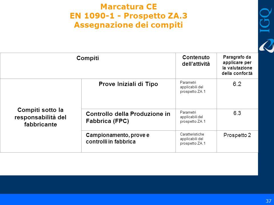 Marcatura CE EN 1090-1 - Prospetto ZA.3 Assegnazione dei compiti