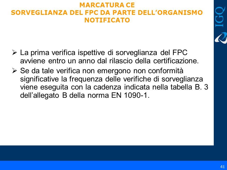 SORVEGLIANZA DEL FPC DA PARTE DELL'ORGANISMO NOTIFICATO