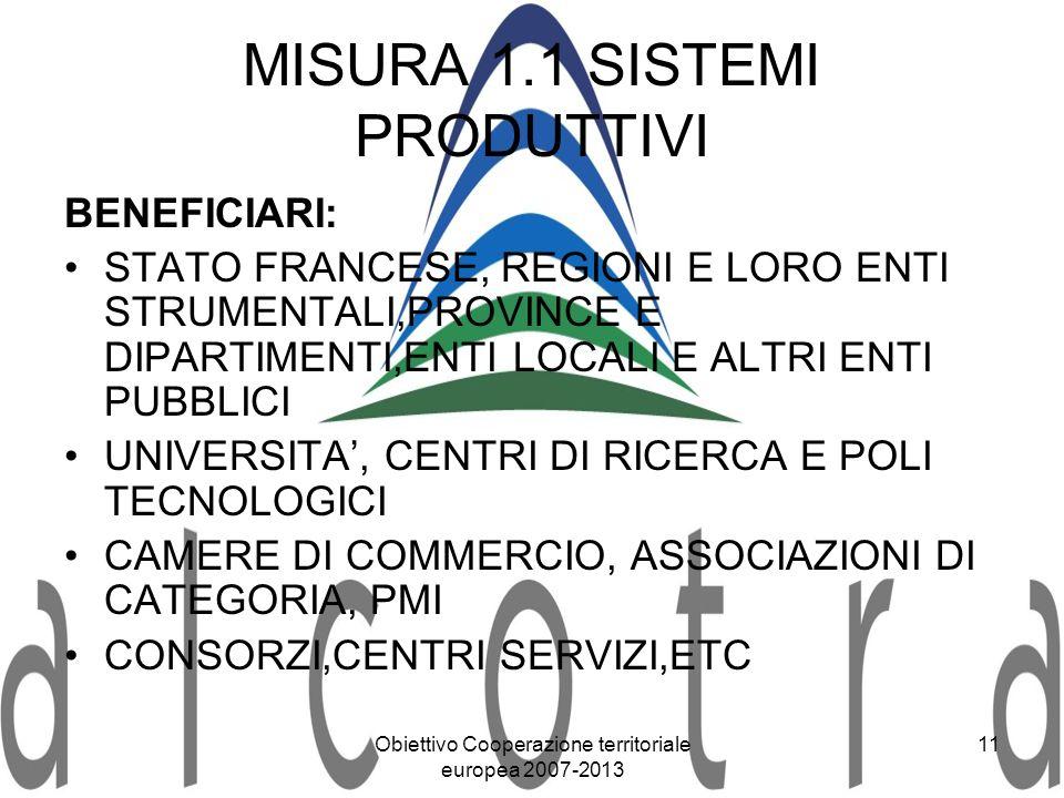 MISURA 1.1 SISTEMI PRODUTTIVI