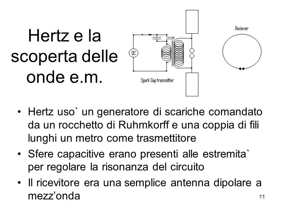 Hertz e la scoperta delle onde e.m.