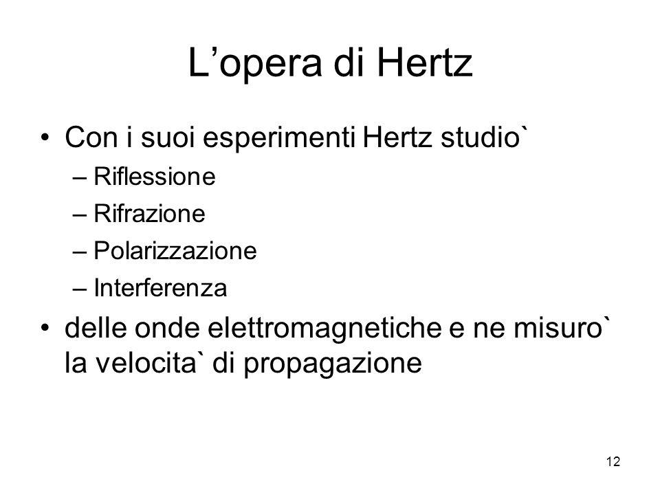 L'opera di Hertz Con i suoi esperimenti Hertz studio`