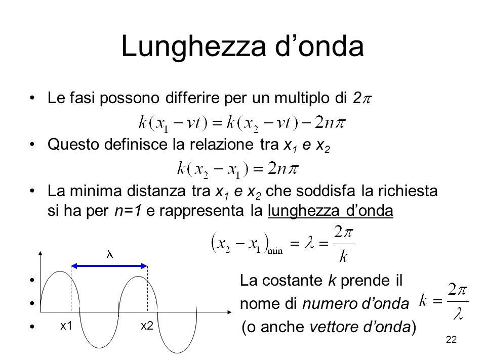 Lunghezza d'onda Le fasi possono differire per un multiplo di 2p