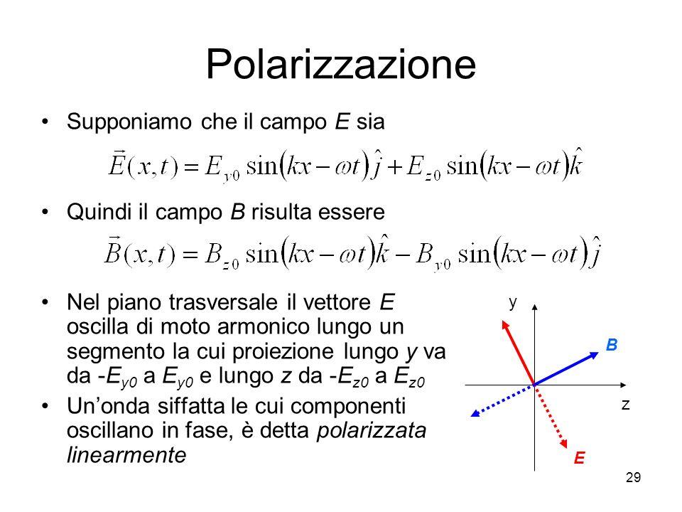 Polarizzazione Supponiamo che il campo E sia