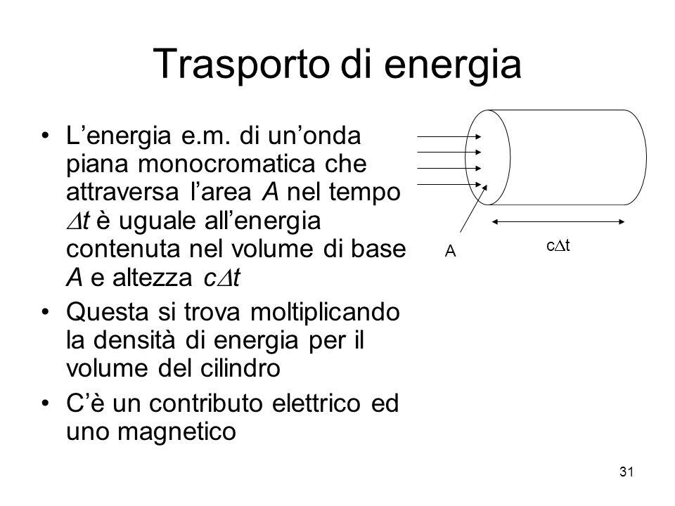 Trasporto di energia A. cDt.