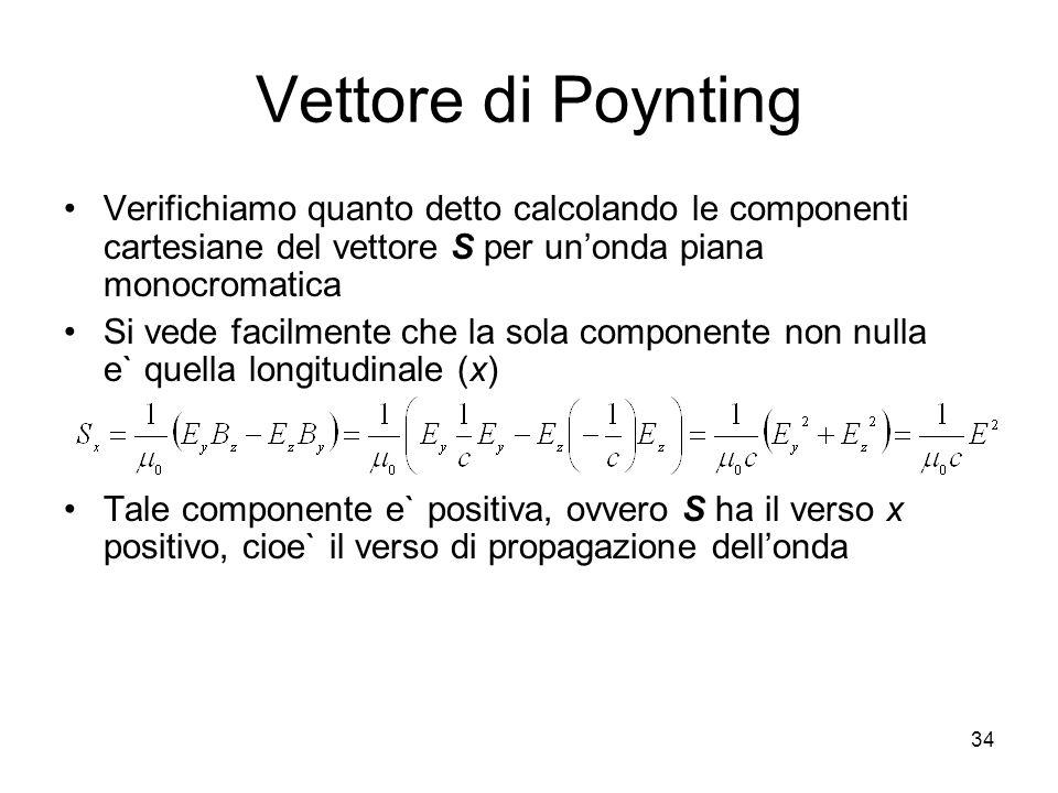 Vettore di Poynting Verifichiamo quanto detto calcolando le componenti cartesiane del vettore S per un'onda piana monocromatica.